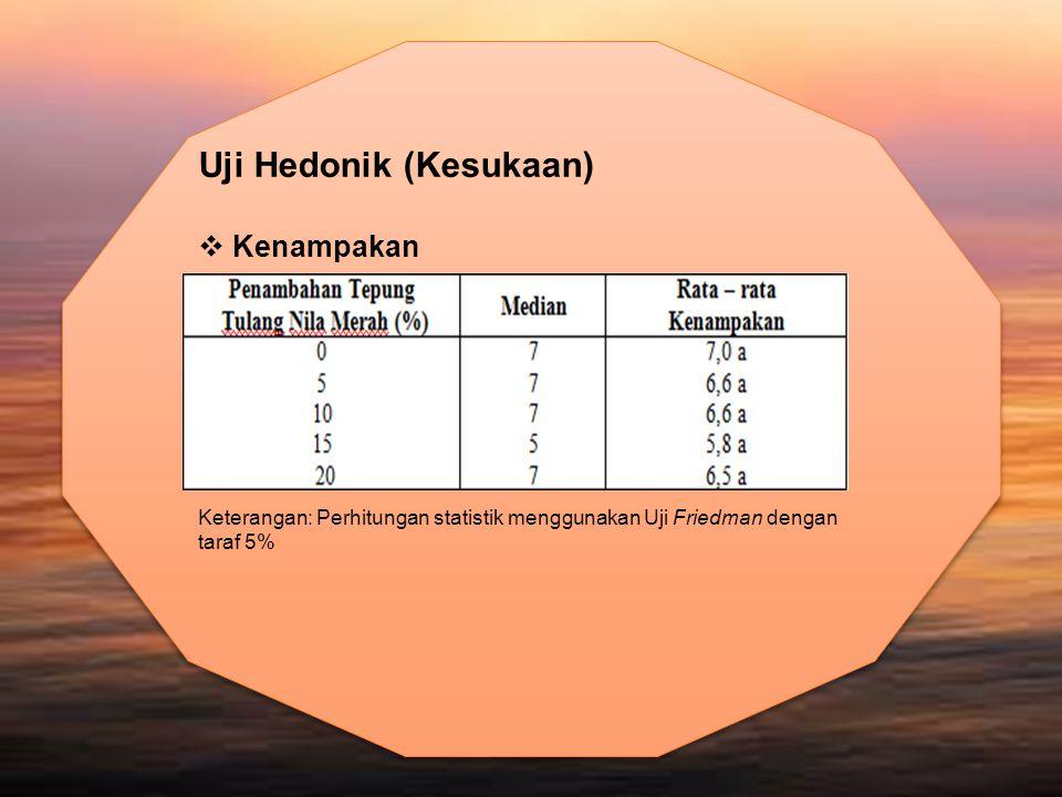 Uji Hedonik (Kesukaan)