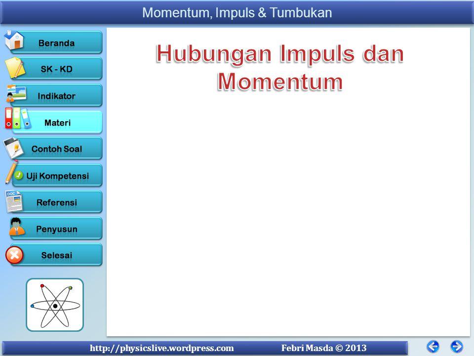 Hubungan Impuls dan Momentum