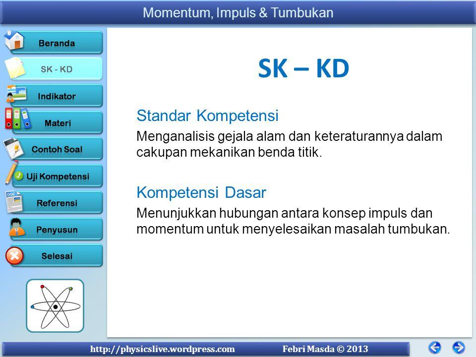 SK – KD Standar Kompetensi Kompetensi Dasar