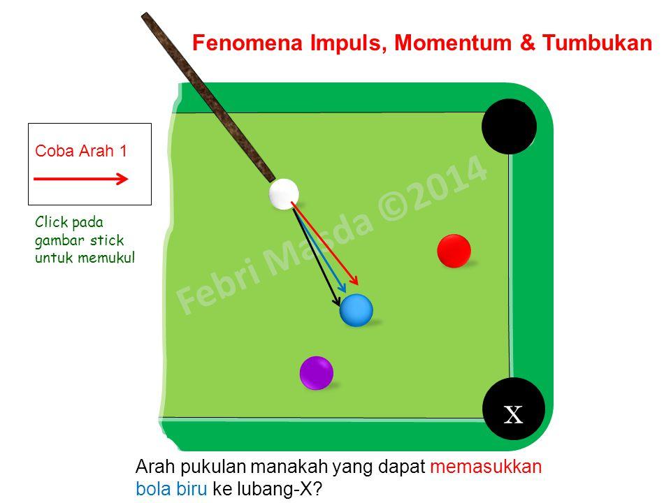 Fenomena Impuls, Momentum & Tumbukan
