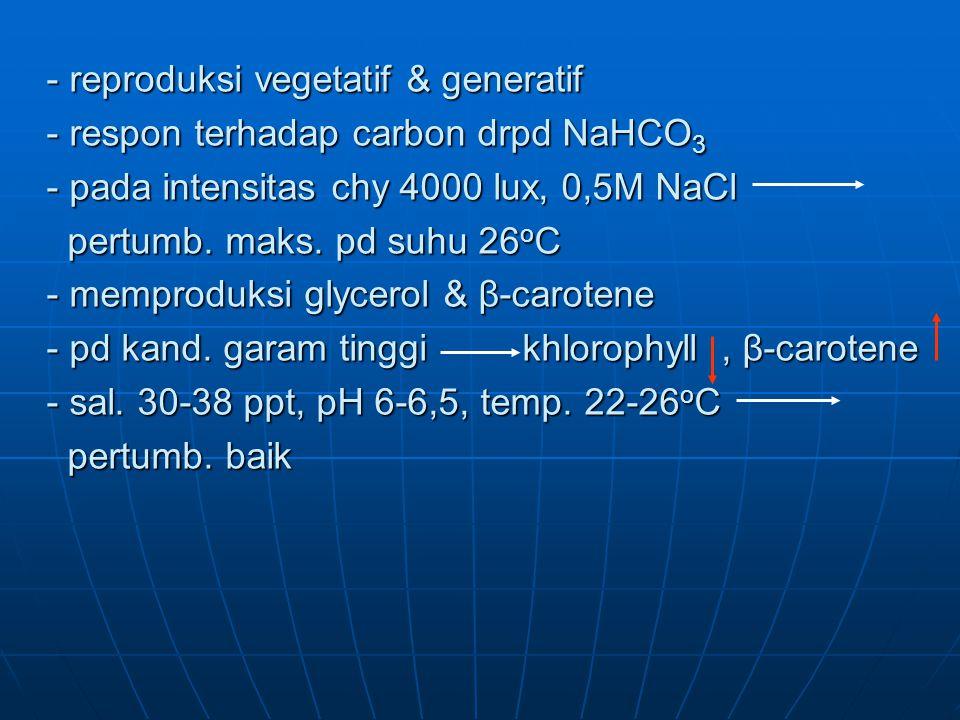 - reproduksi vegetatif & generatif - respon terhadap carbon drpd NaHCO3 - pada intensitas chy 4000 lux, 0,5M NaCl pertumb.