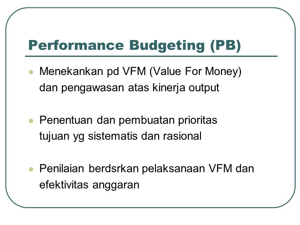 Performance Budgeting (PB)