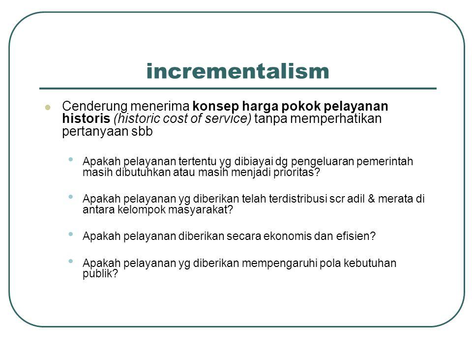 incrementalism Cenderung menerima konsep harga pokok pelayanan historis (historic cost of service) tanpa memperhatikan pertanyaan sbb.