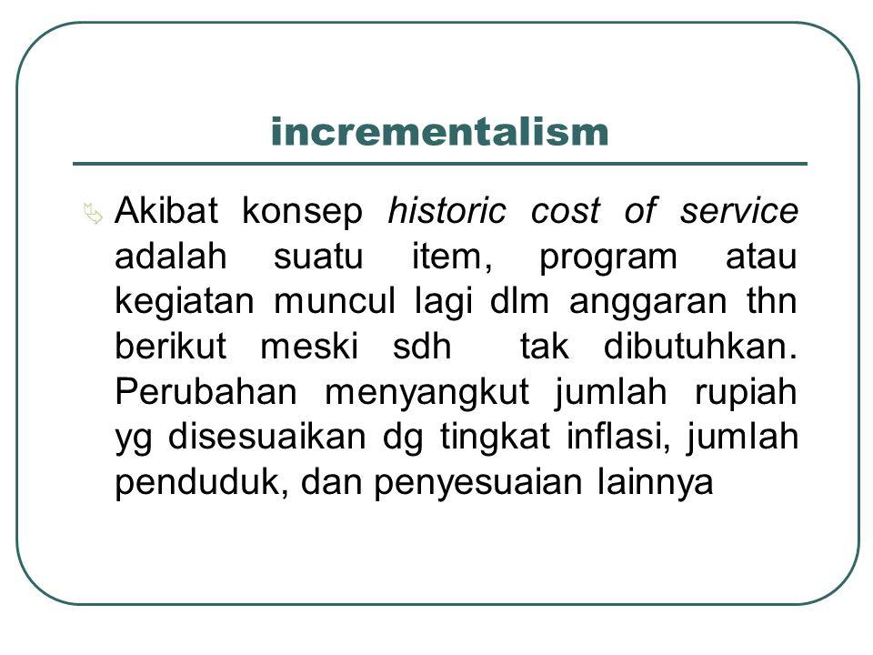 incrementalism