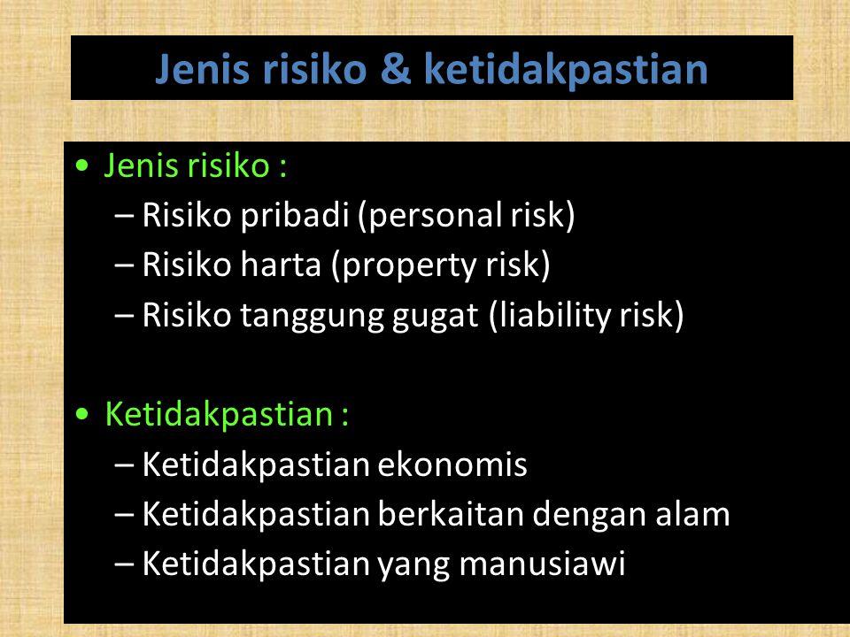 Jenis risiko & ketidakpastian