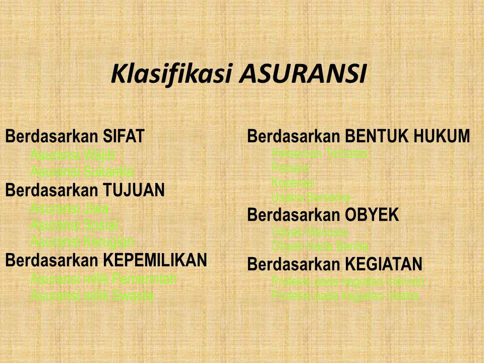 Klasifikasi ASURANSI Berdasarkan SIFAT Berdasarkan TUJUAN