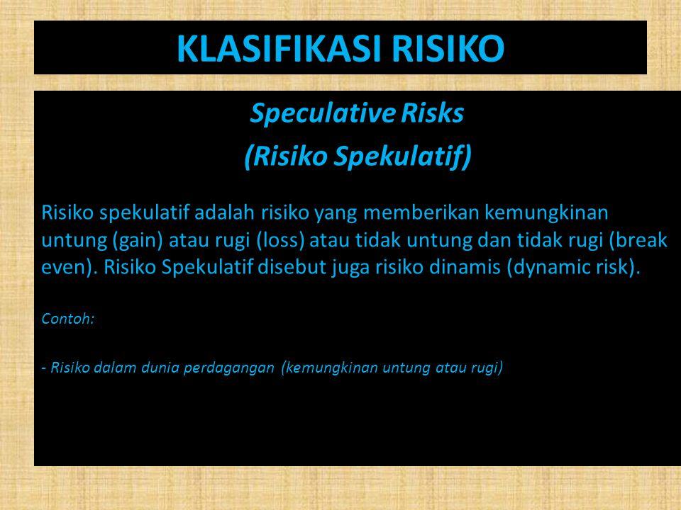 KLASIFIKASI RISIKO Speculative Risks (Risiko Spekulatif)