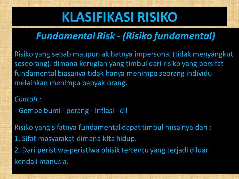 Fundamental Risk - (Risiko fundamental)