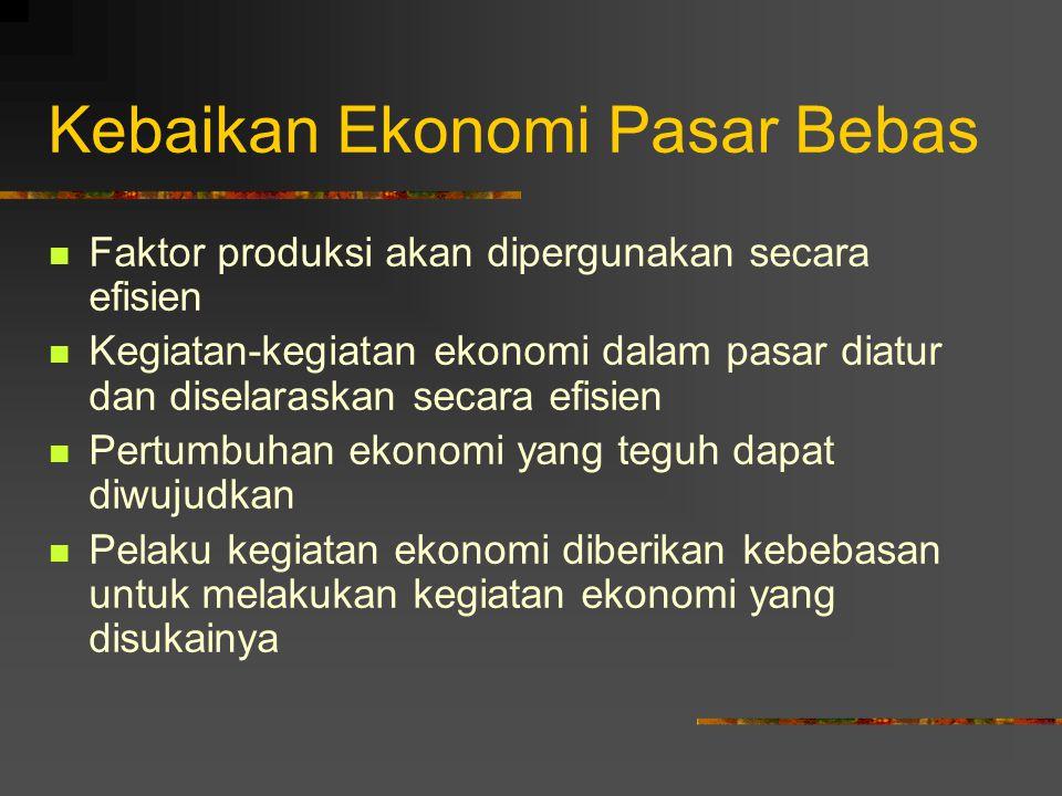 Kebaikan Ekonomi Pasar Bebas