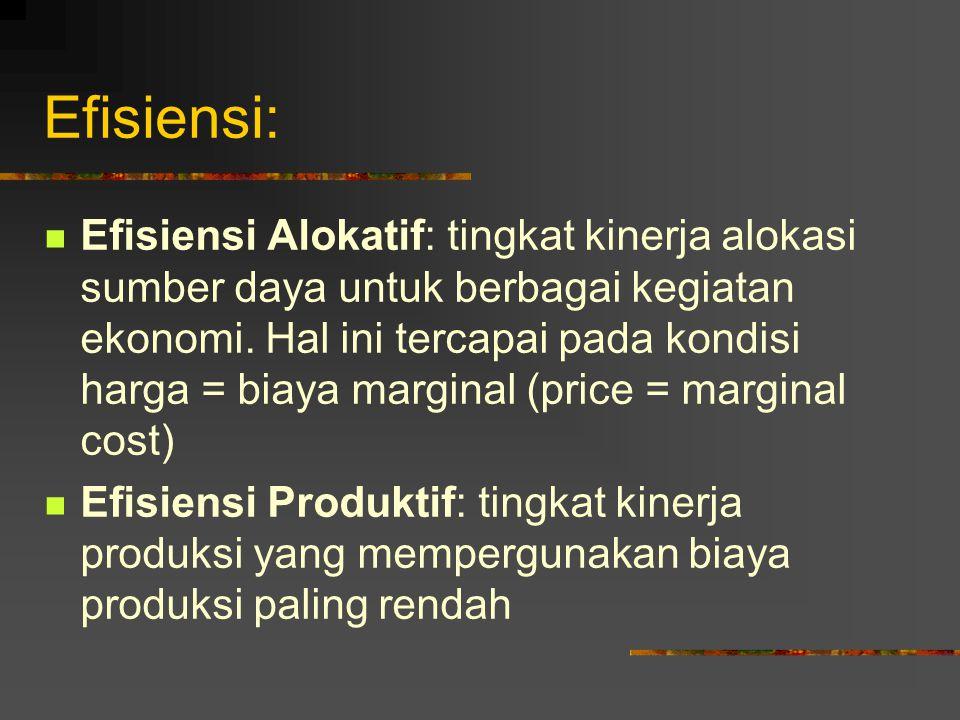 Efisiensi: