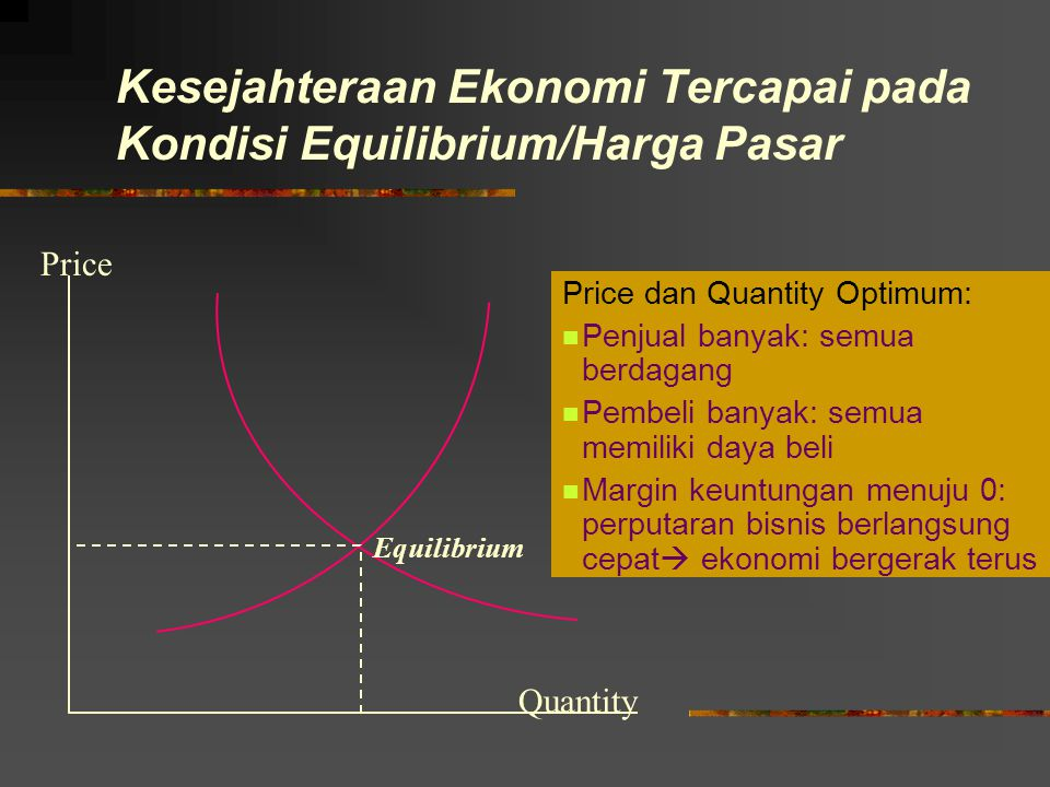 Kesejahteraan Ekonomi Tercapai pada Kondisi Equilibrium/Harga Pasar