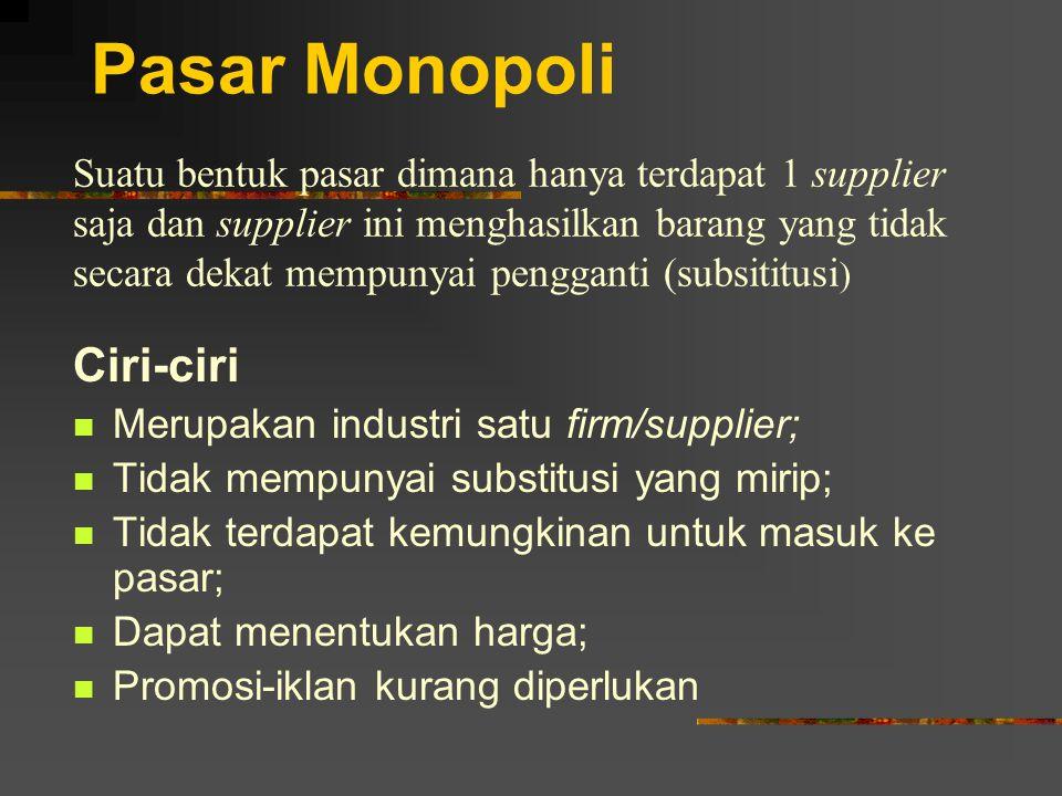 Pasar Monopoli Ciri-ciri