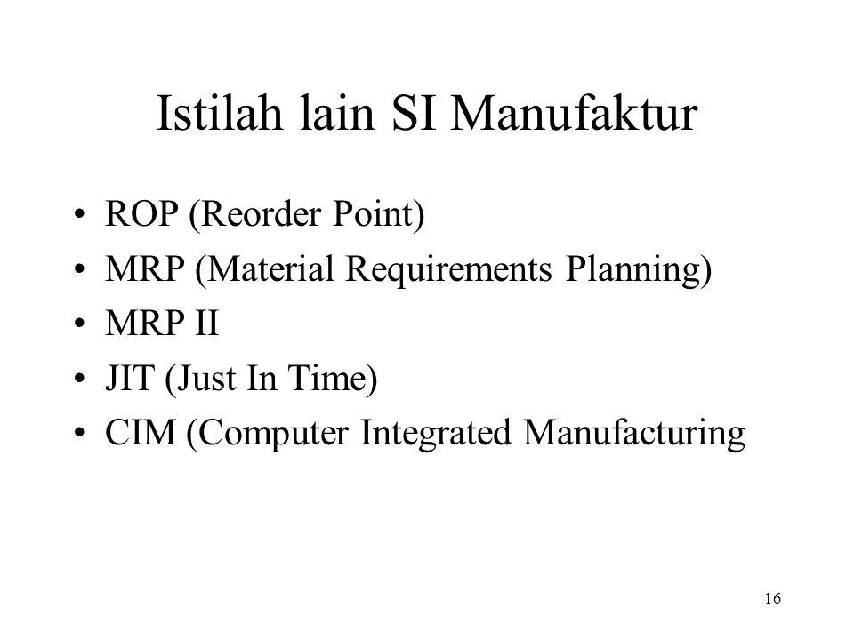 Istilah lain SI Manufaktur