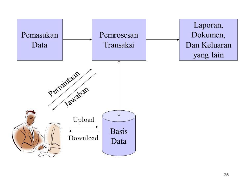 Pemasukan Data Pemrosesan Transaksi Laporan, Dokumen, Dan Keluaran