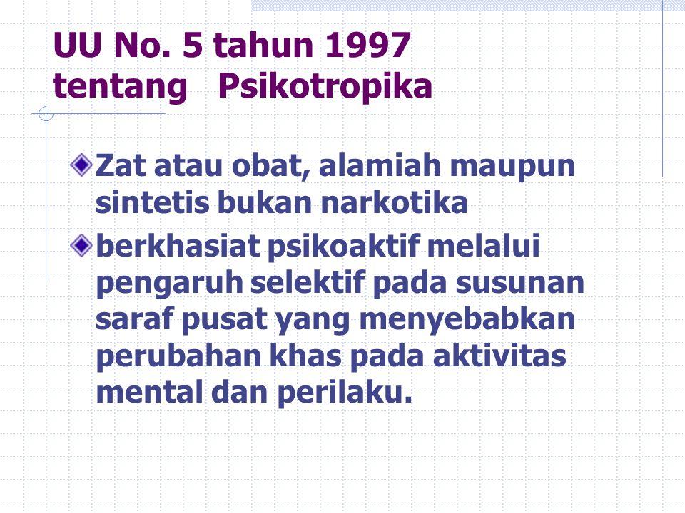 UU No. 5 tahun 1997 tentang Psikotropika