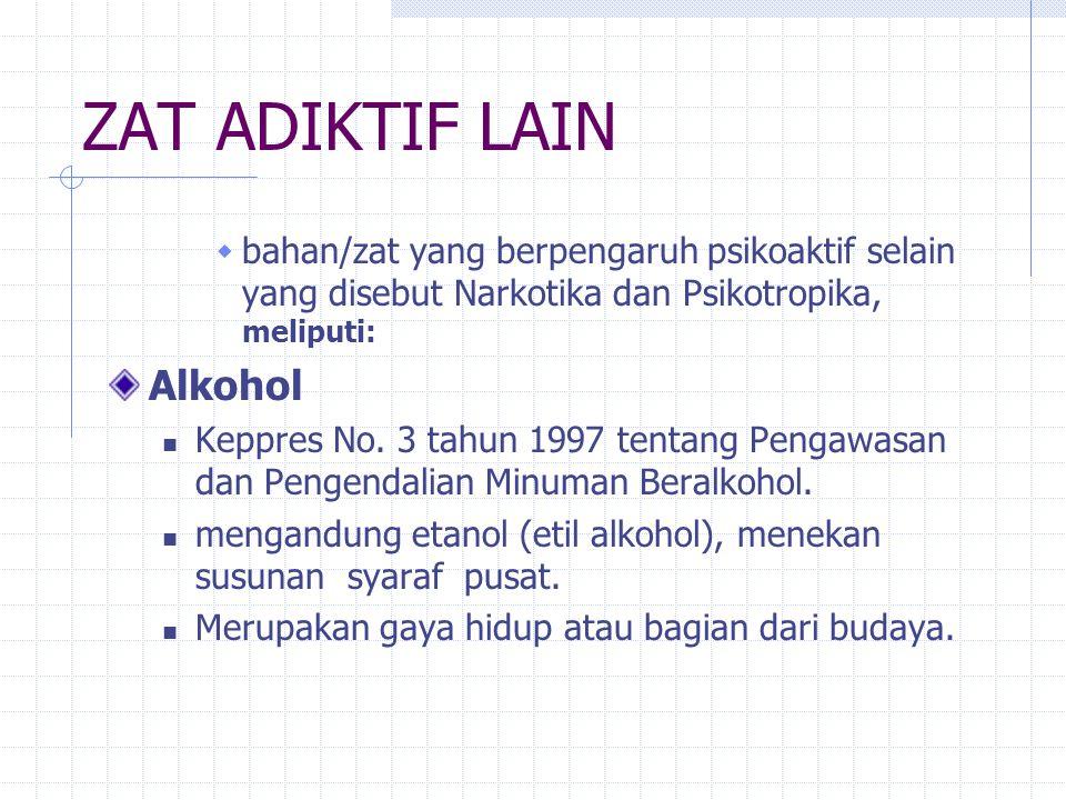 ZAT ADIKTIF LAIN Alkohol