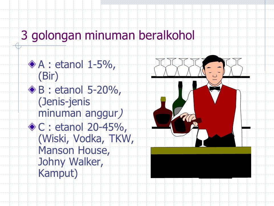 3 golongan minuman beralkohol