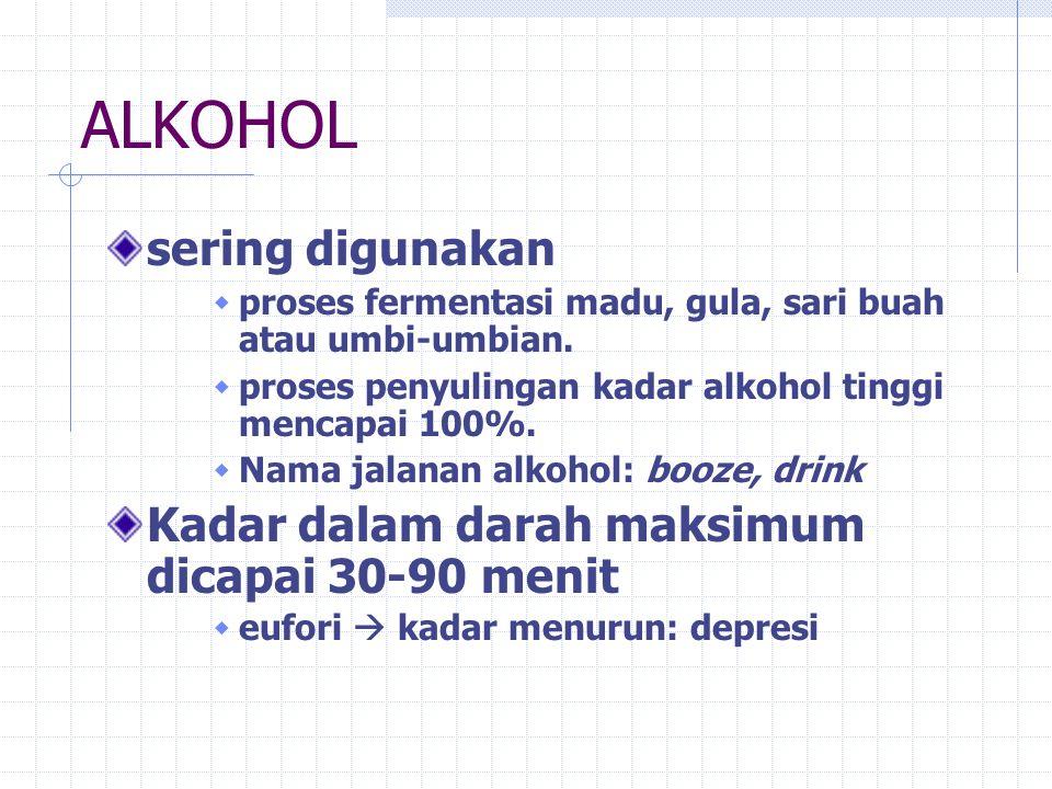 ALKOHOL sering digunakan