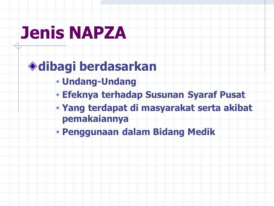 Jenis NAPZA dibagi berdasarkan Undang-Undang