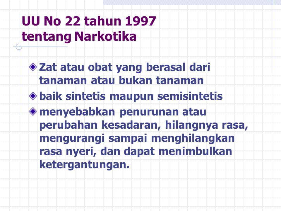 UU No 22 tahun 1997 tentang Narkotika