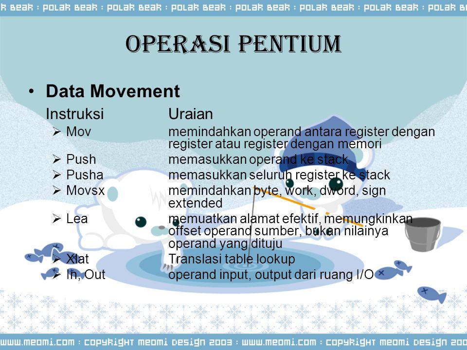Operasi Pentium Data Movement Instruksi Uraian
