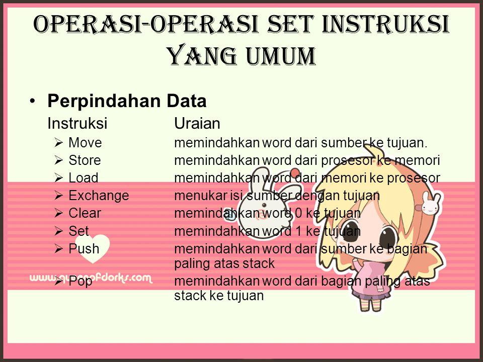 Operasi-Operasi Set Instruksi yang Umum