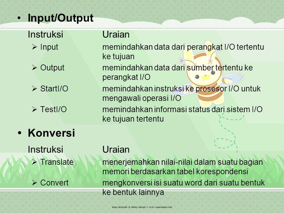 Input/Output Instruksi Uraian Konversi