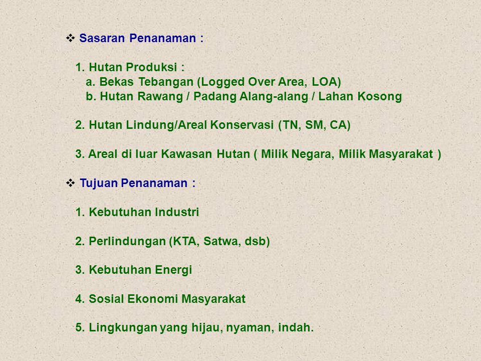 Sasaran Penanaman : 1. Hutan Produksi : a. Bekas Tebangan (Logged Over Area, LOA) b. Hutan Rawang / Padang Alang-alang / Lahan Kosong.
