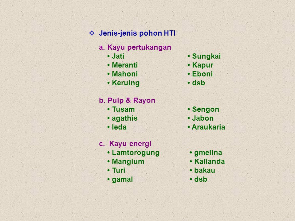 Jenis-jenis pohon HTI c. Kayu energi. • Lamtorogung • gmelina. • Mangium • Kalianda. • Turi • bakau.