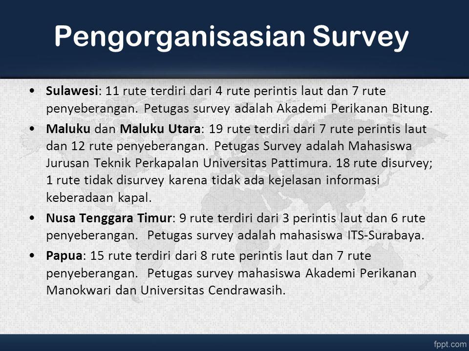 Pengorganisasian Survey