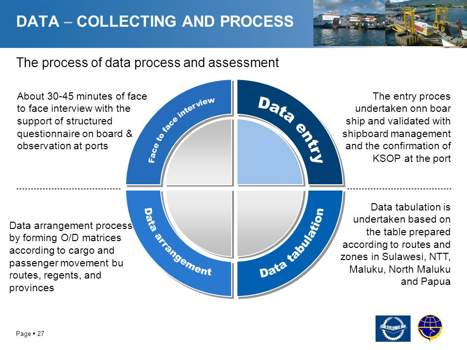DATA  COLLECTING AND PROCESS