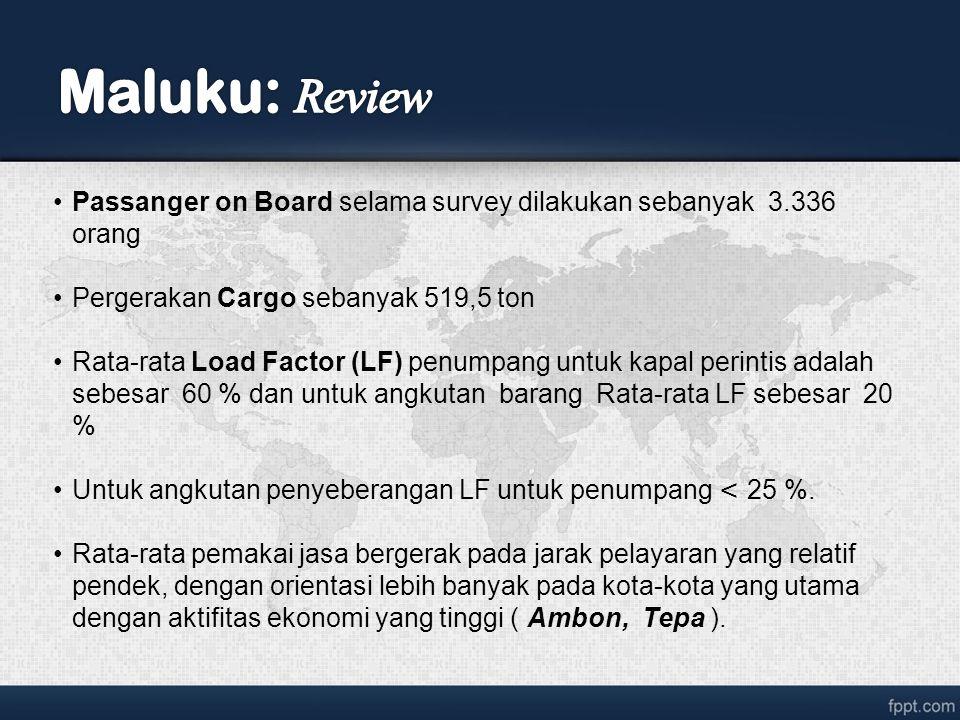 Maluku: Review Passanger on Board selama survey dilakukan sebanyak 3.336 orang. Pergerakan Cargo sebanyak 519,5 ton.