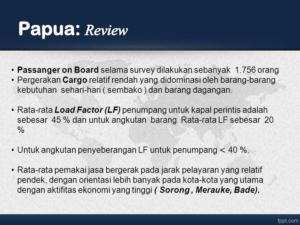 Papua: Review Passanger on Board selama survey dilakukan sebanyak 1.756 orang.