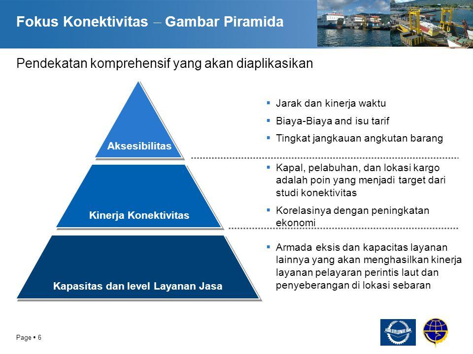 Fokus Konektivitas  Gambar Piramida