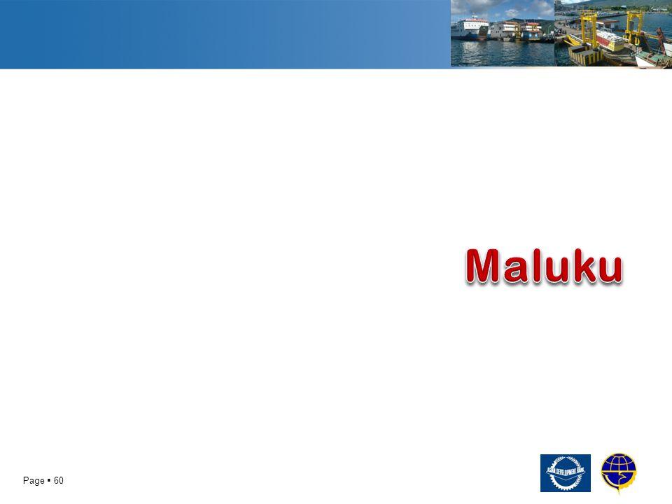 Maluku Page  60
