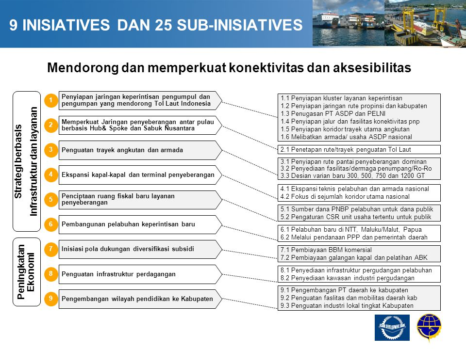 9 INISIATIVES DAN 25 SUB-INISIATIVES