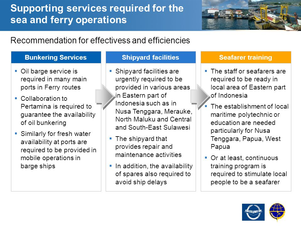 Supporting services required for the sea and ferry operations