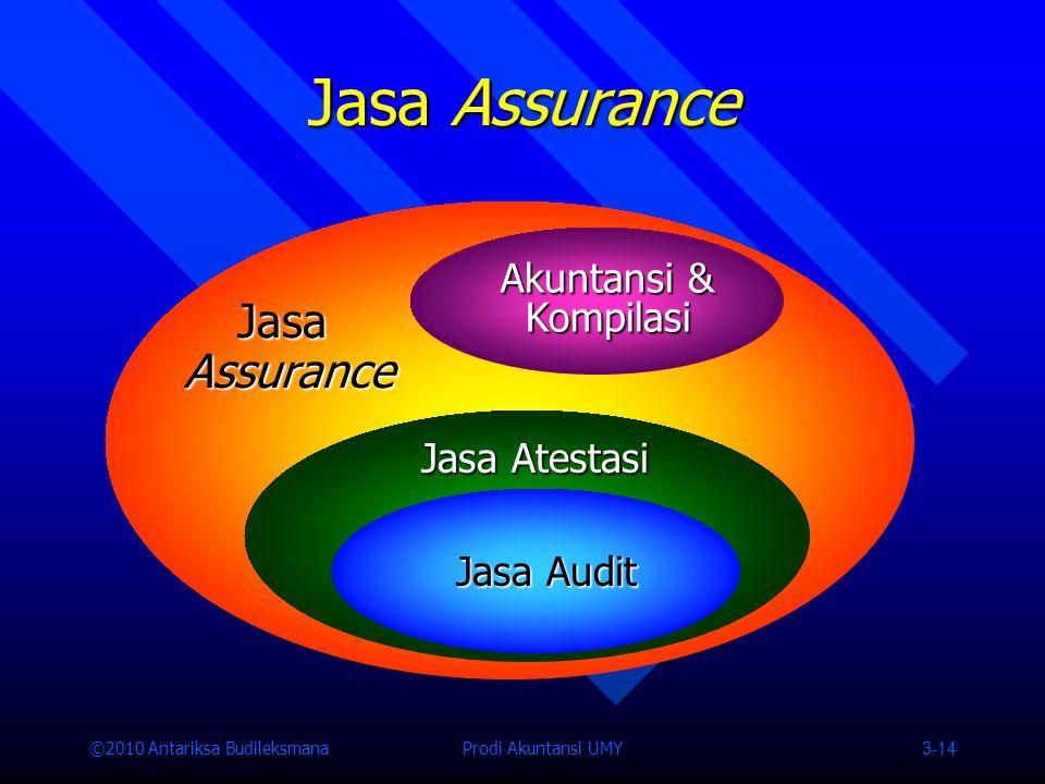 Jasa Assurance Jasa Assurance Akuntansi & Kompilasi Jasa Atestasi