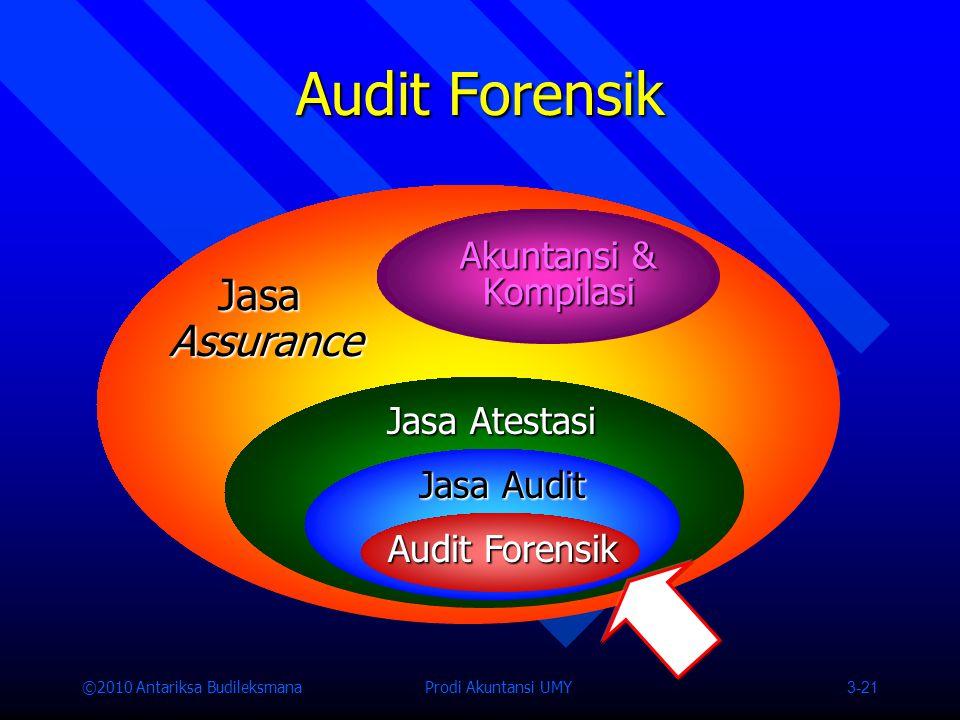 Audit Forensik Jasa Assurance Akuntansi & Kompilasi Jasa Atestasi