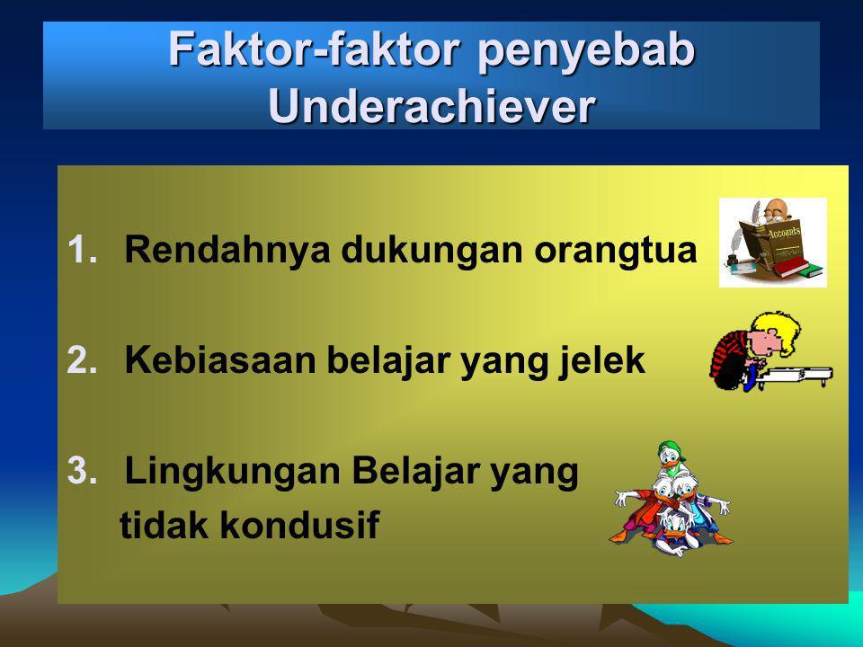 Faktor-faktor penyebab Underachiever