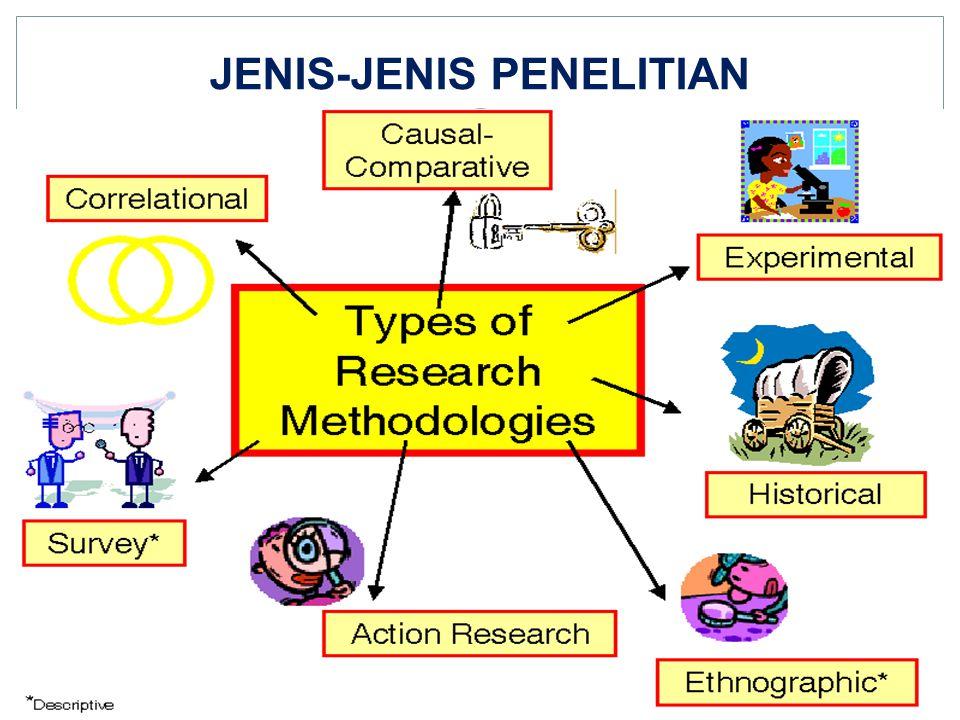 JENIS-JENIS PENELITIAN
