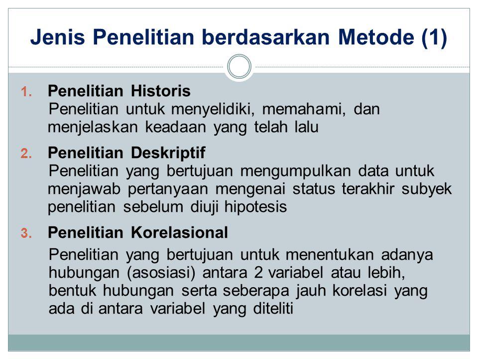 Jenis Penelitian berdasarkan Metode (1)