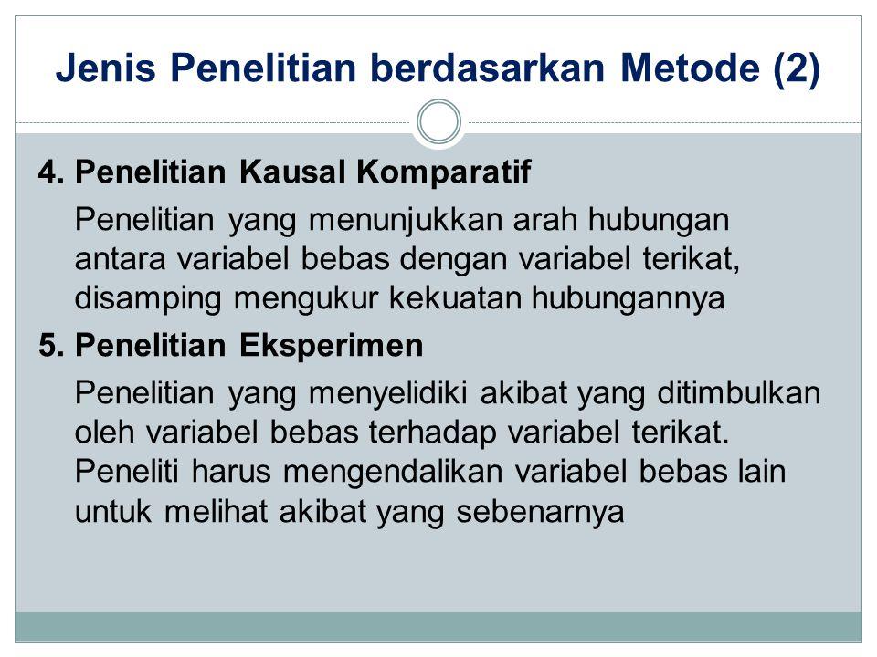 Jenis Penelitian berdasarkan Metode (2)