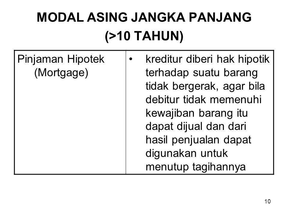 MODAL ASING JANGKA PANJANG (>10 TAHUN)