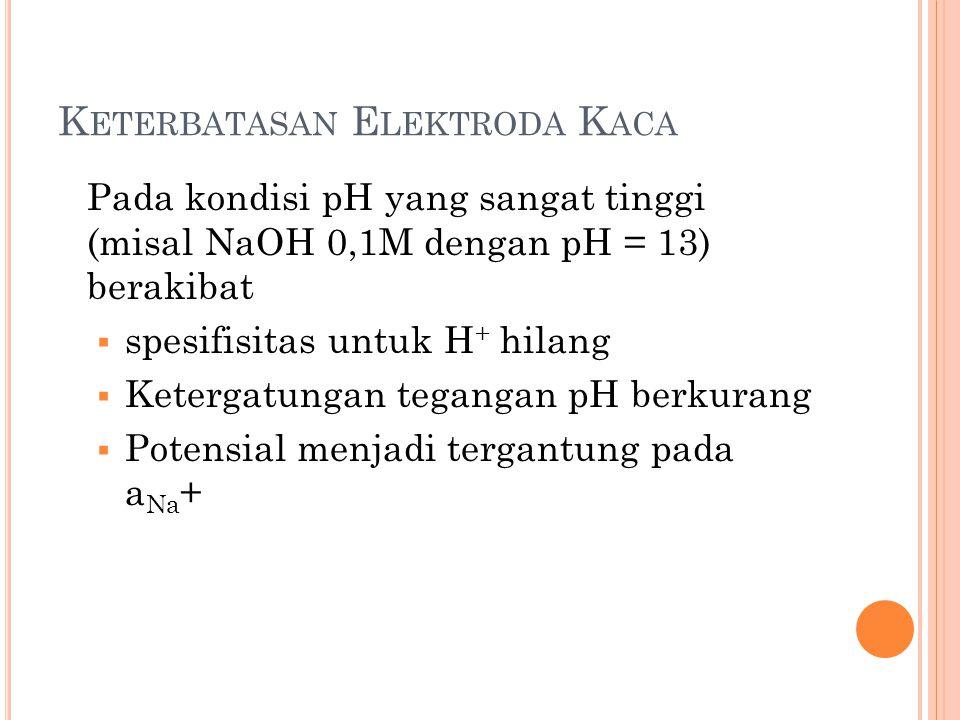 Keterbatasan Elektroda Kaca