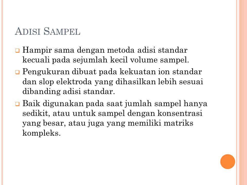 Adisi Sampel Hampir sama dengan metoda adisi standar kecuali pada sejumlah kecil volume sampel.
