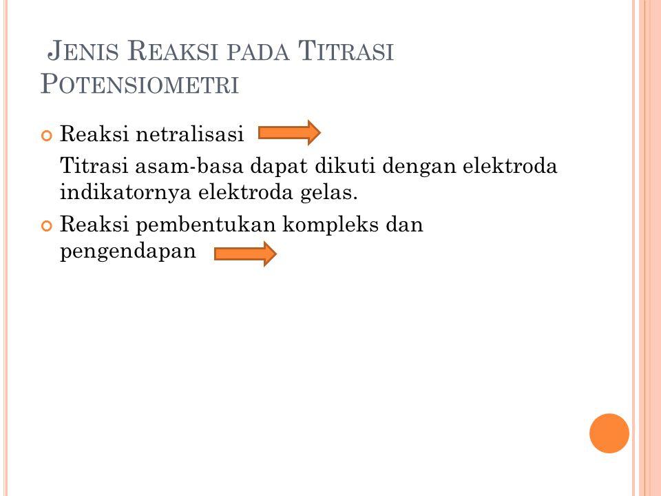 Jenis Reaksi pada Titrasi Potensiometri