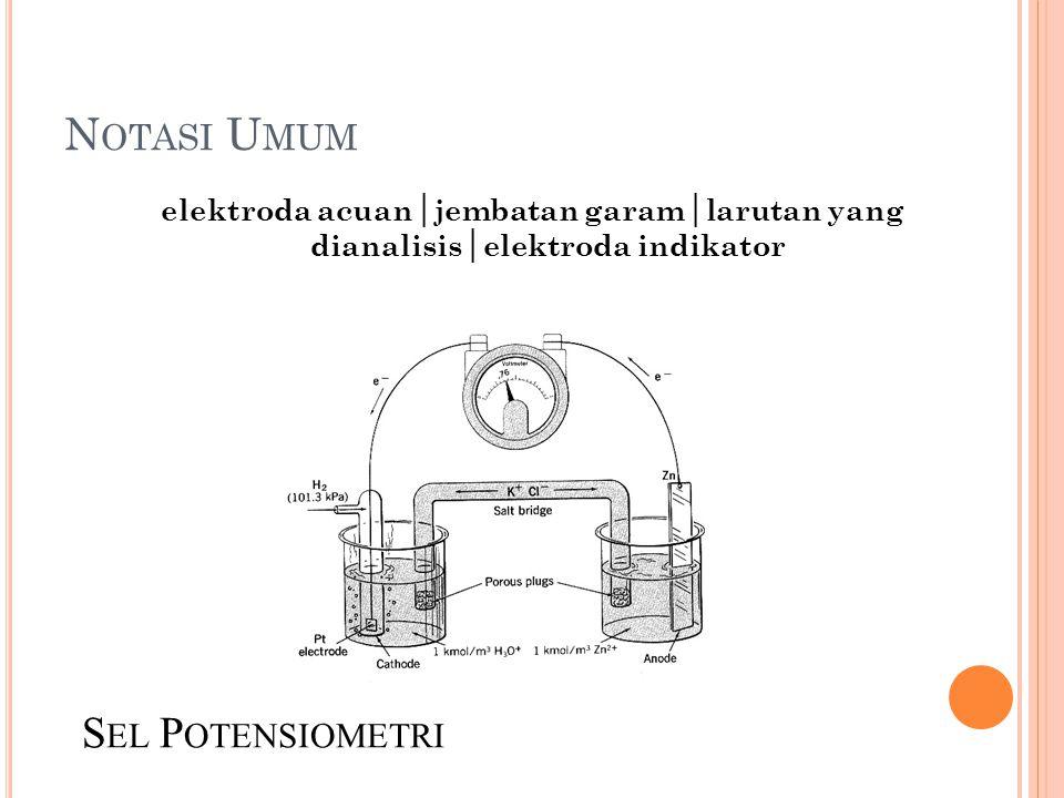 Notasi Umum Sel Potensiometri