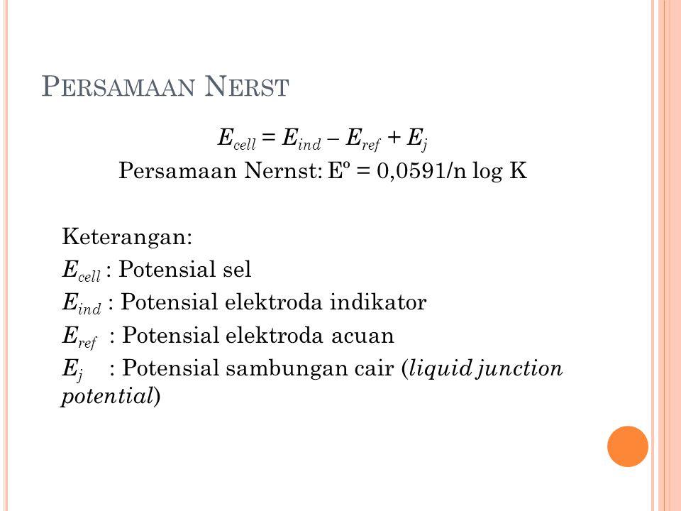 Persamaan Nerst