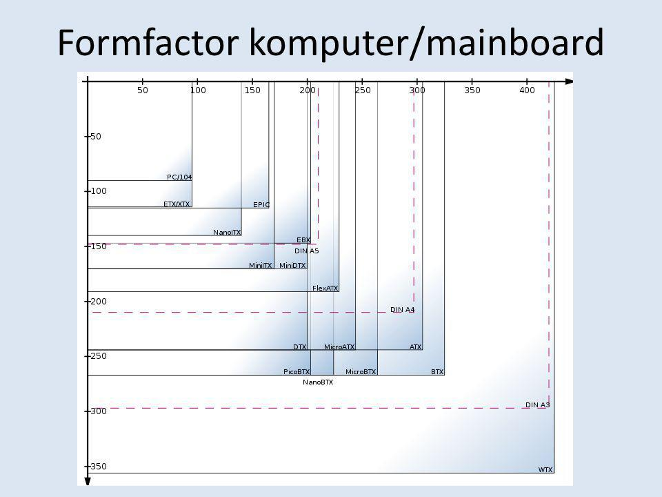 Formfactor komputer/mainboard